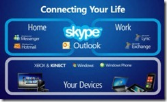 ConnectingYourLife.MS Skype.Outlook.300px thumb Microsoft Acquires Skype – A Most Interesting Marriage