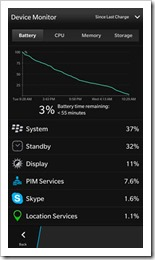 bbz30 battery 25 hours 25 26mar14 thumb BlackBerry Z30: Setting the Bar for Smartphone Platform Performance