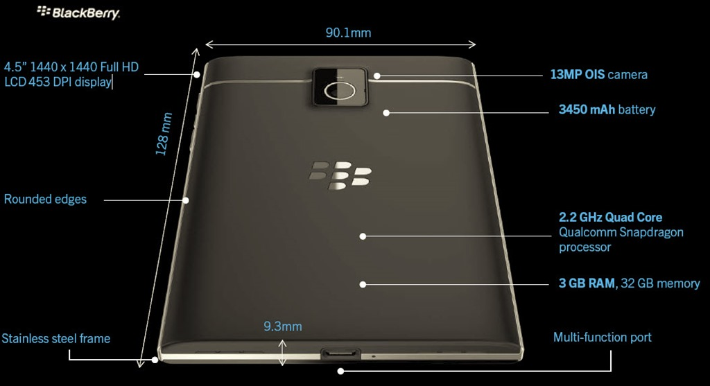 BlackBerry 2014; BlackBerry Passport and BlackBerry Blend