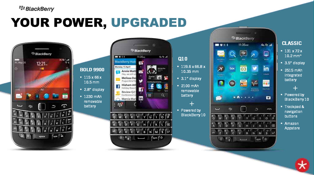 BBClassicEvolution BlackBerry Classic–Beyond The Power of the Keyboard Upgraded